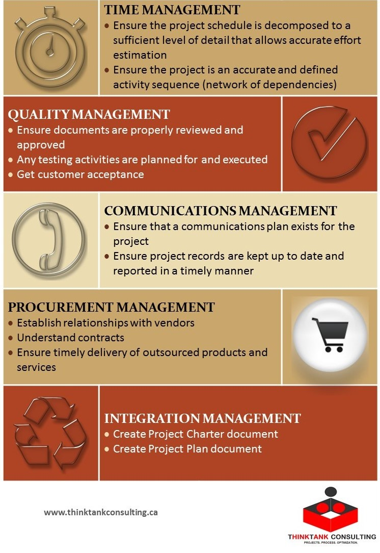 Top 10 Project Manager's Responsibilities-2.jpg