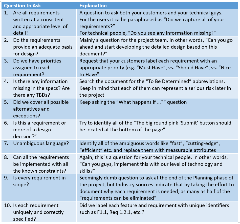 walkthrough-questions.PNG