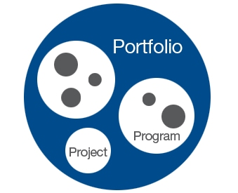 how to create a project portfolio