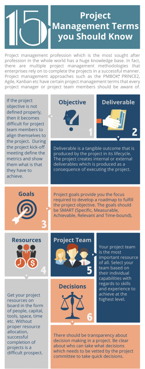 15-project-management-terms-1.png